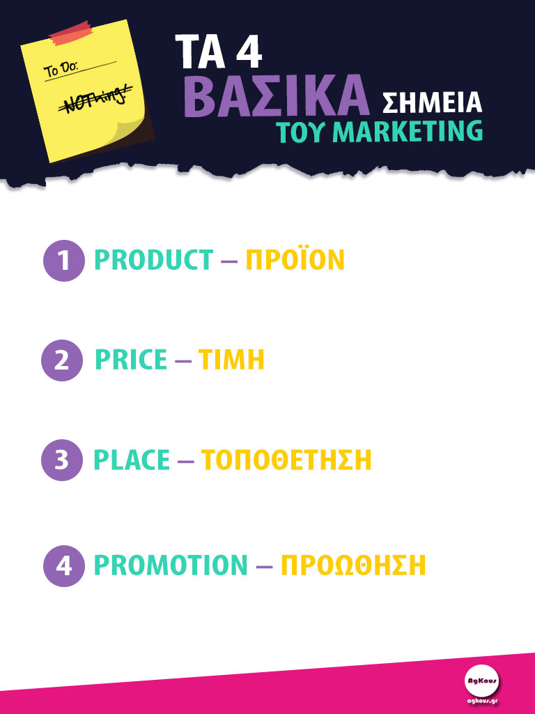 Τα 4 βασικά σημεία του Marketing