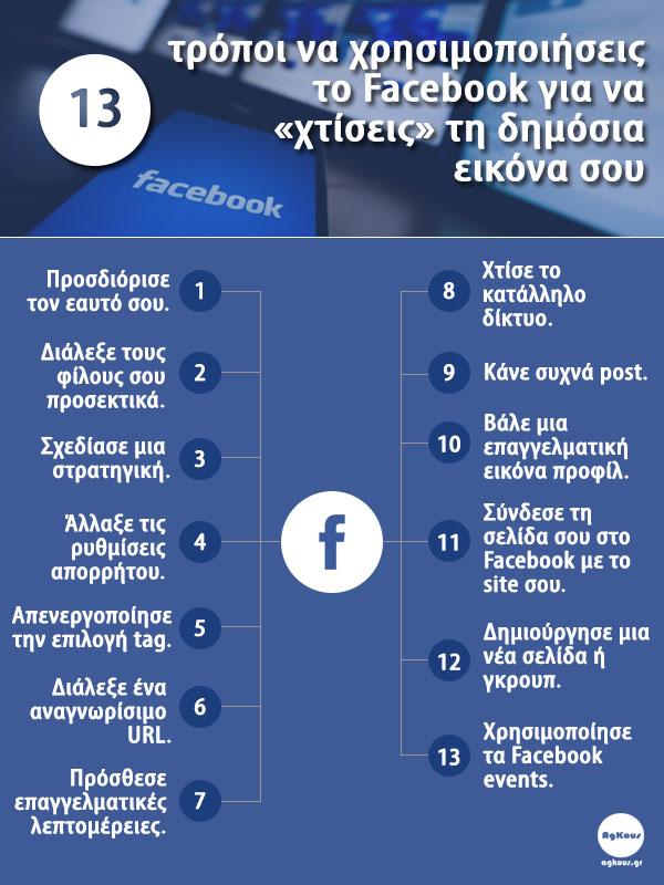 13 τρόποι χρήσης του Facebook για να «χτίσεις» τη δημόσια εικόνα σου