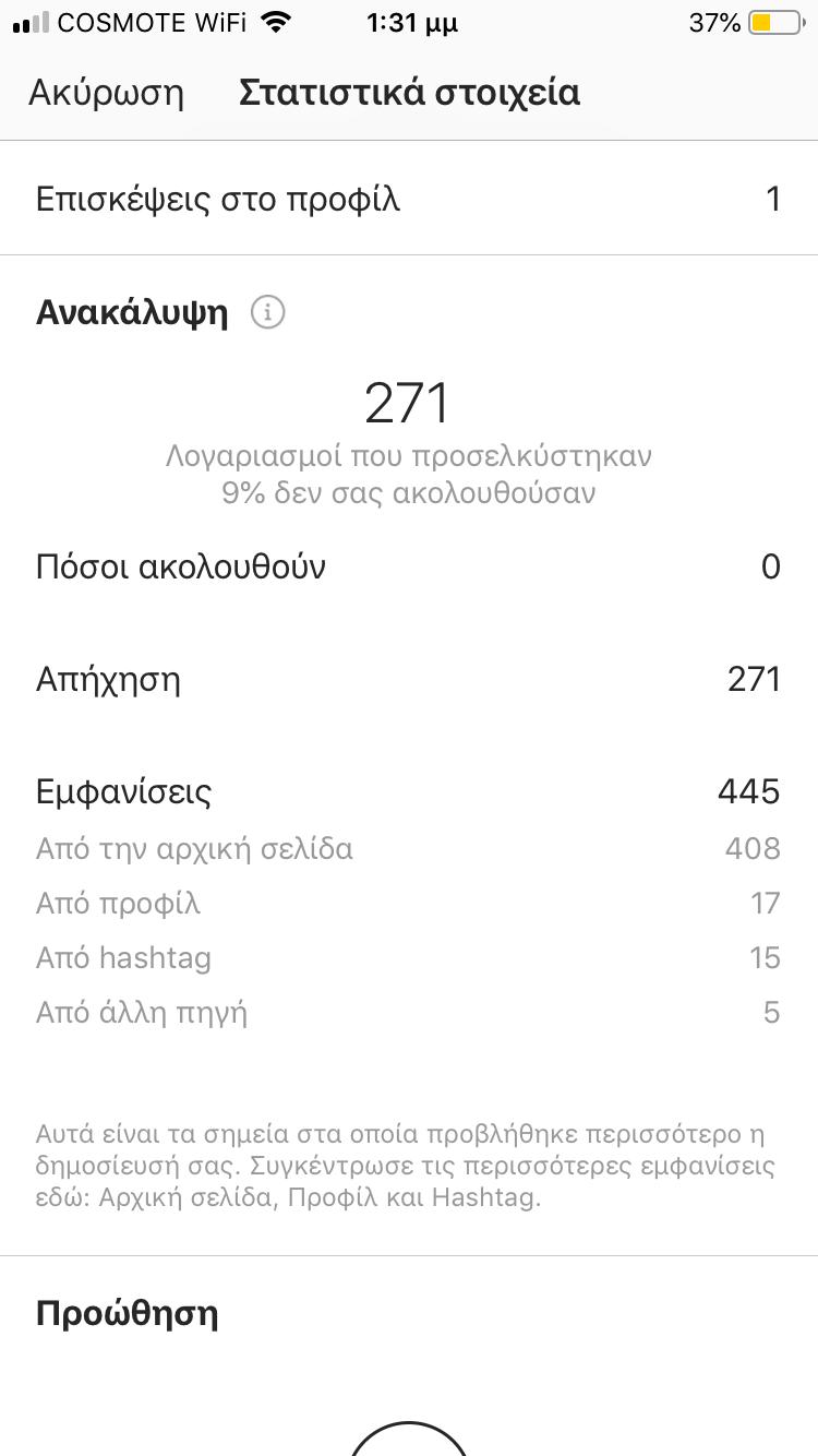 Οδηγός Instagram Hashtags – Πώς να τα χρησιμοποιήσεις σωστά