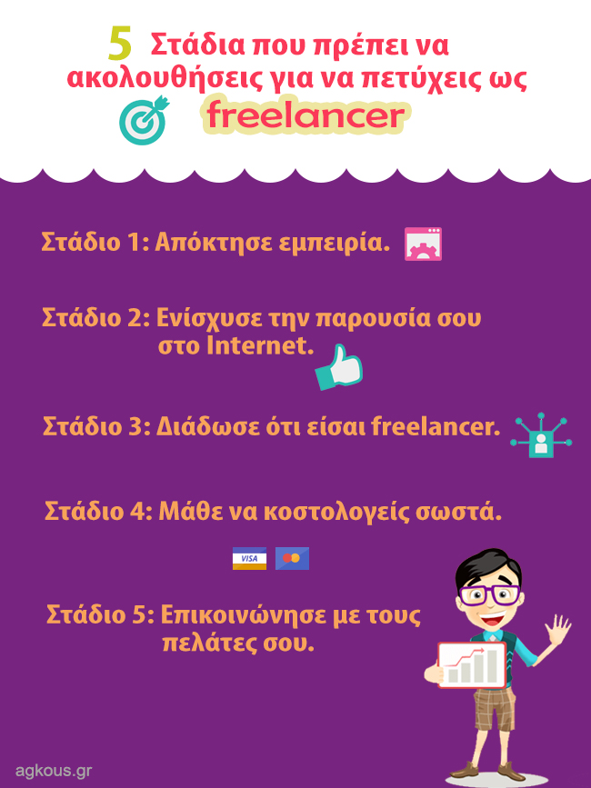 Στάδια για να πετύχεις ως ελεύθερος επαγγελματίας