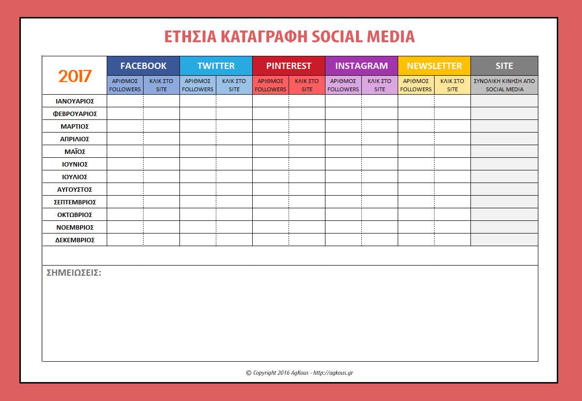 Πώς να παρακολουθήσεις την πορεία των social media (+ Free Πλάνο)